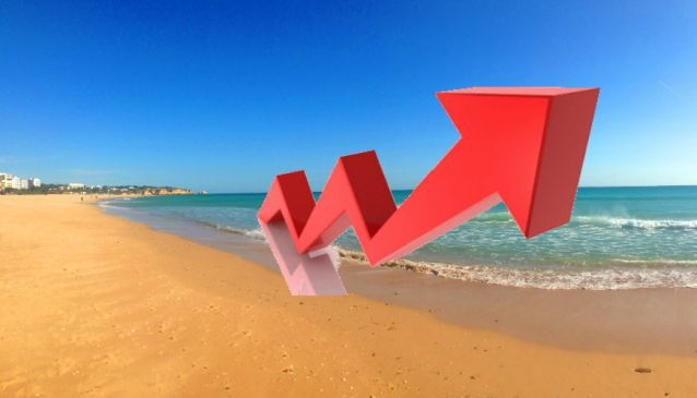 Algarve 2015: Positive about the Property Market