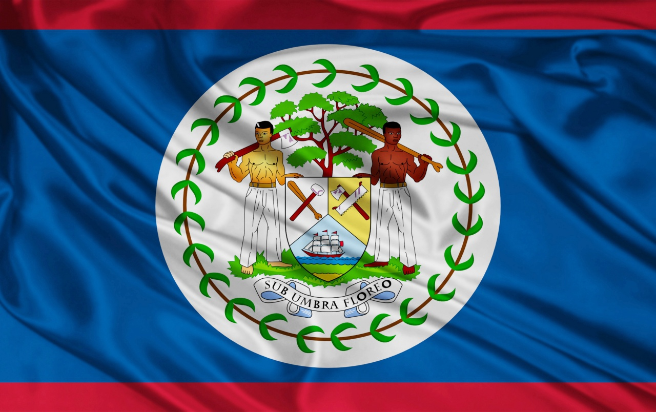 Belize Banking Information