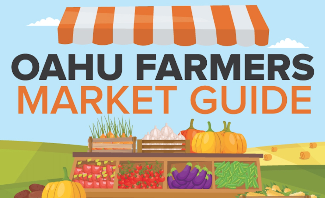 Complete Listing Of Oahu Farmers' Markets 2017