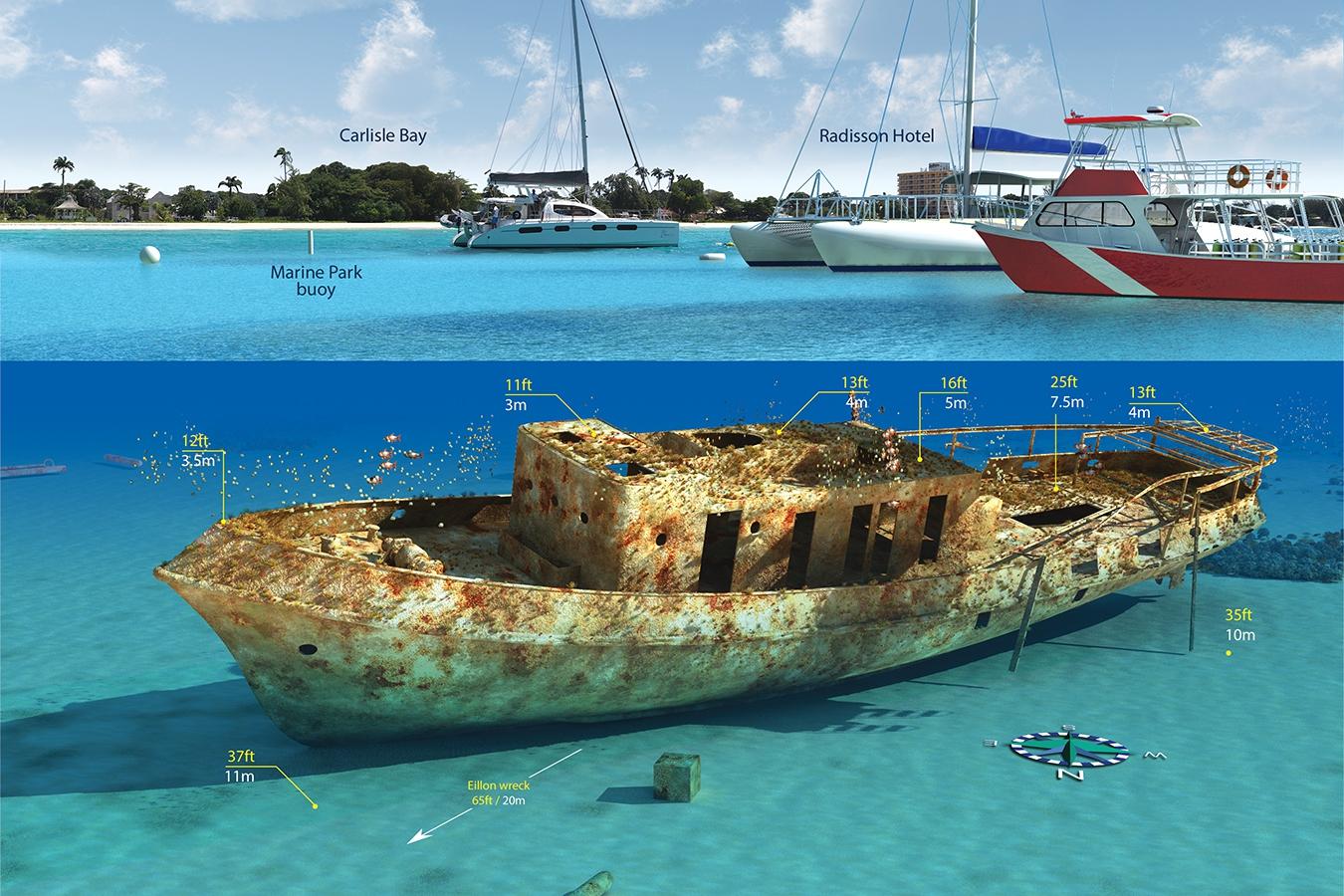 Bajan Queen wreck 3D