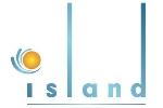 Island Boutique Hotel