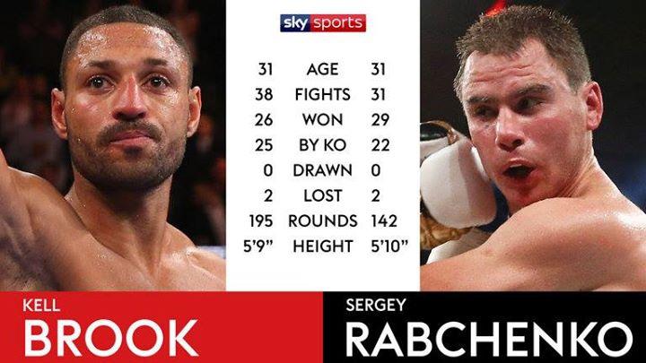 Kell Brook v Sergey Rabchenko Fight Boxing