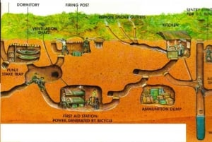 Cu Chi Tunnels: 5-Hour Private Tour from Ho Chi Minh City